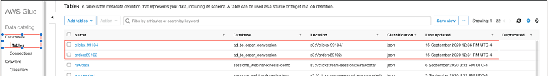 Building an ad to order conversion engine with AWS Glue 16