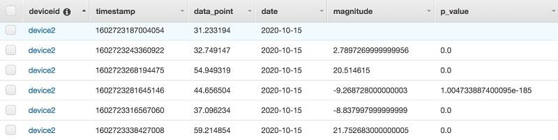 Detect change points 3