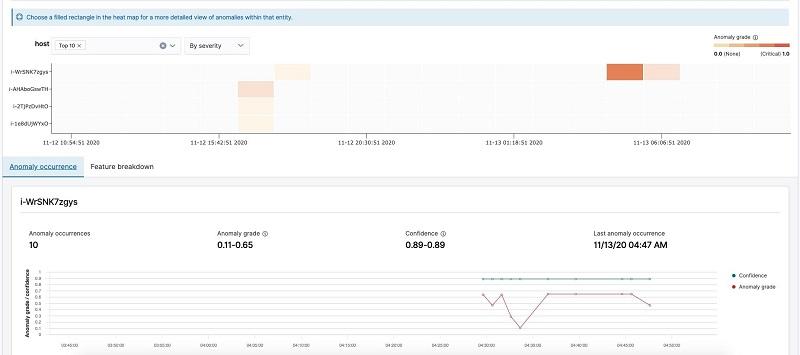 detection in Elasticsearch 15