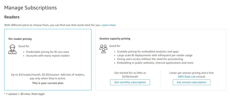 New in Amazon QuickSight 4