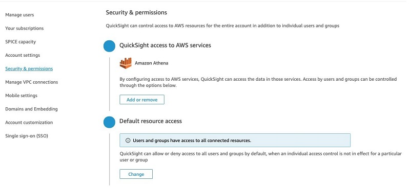Under QuickSight access to AWS services, choose Add or remove.