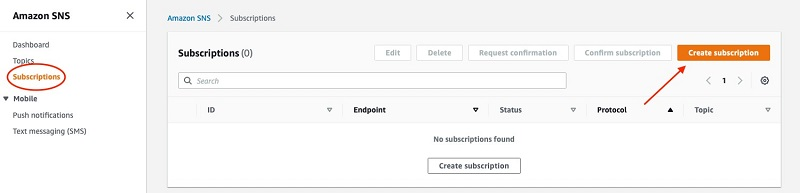 Choose Create subscription.