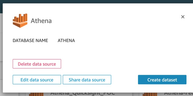 Choose Create dataset.