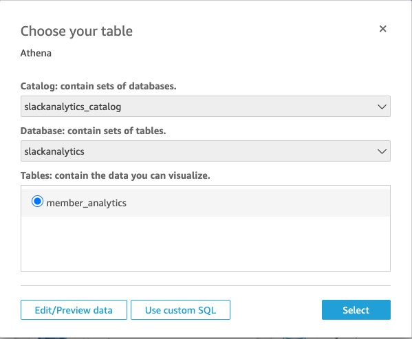 Choose your table or, for this use case, choose Use custom SQL.