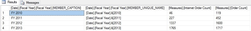 The following output shows that the column names still contain the measures and dimensions we set in the MDX query.