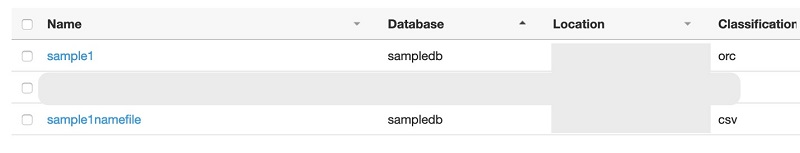 The following screenshot shows the cataloged tables.
