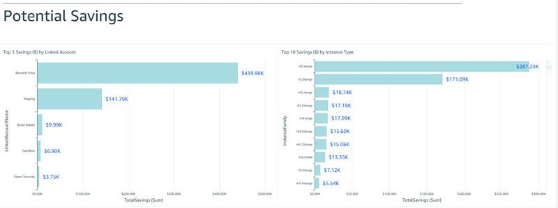 bdb1268 estimate ec2 spot instance savings 18