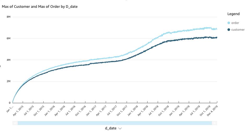 bdb1237 trend analysis 1