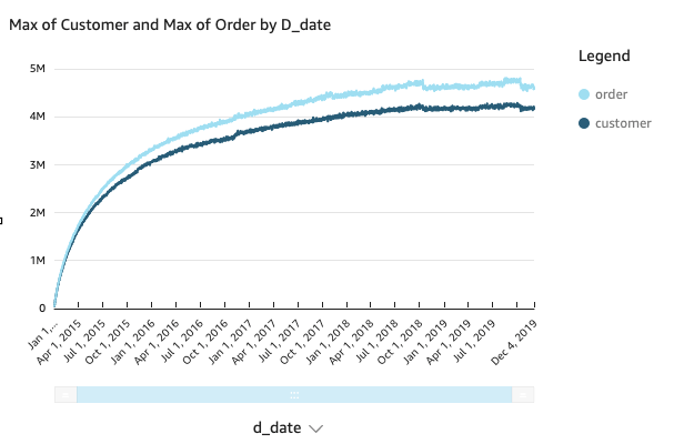 bdb1237 trend analysis 2