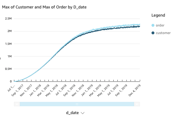 bdb1237 trend analysis 3