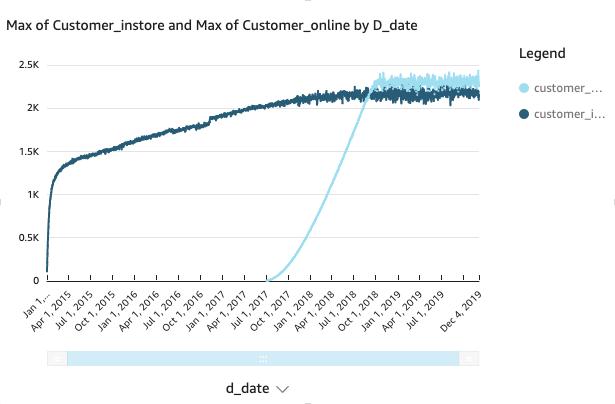 bdb1237 trend analysis 5