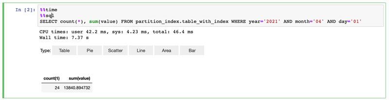 bdb1467 partition index 013