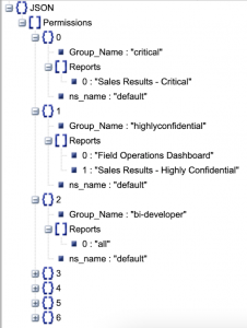 Sample parameters of objects access permissions and data segments