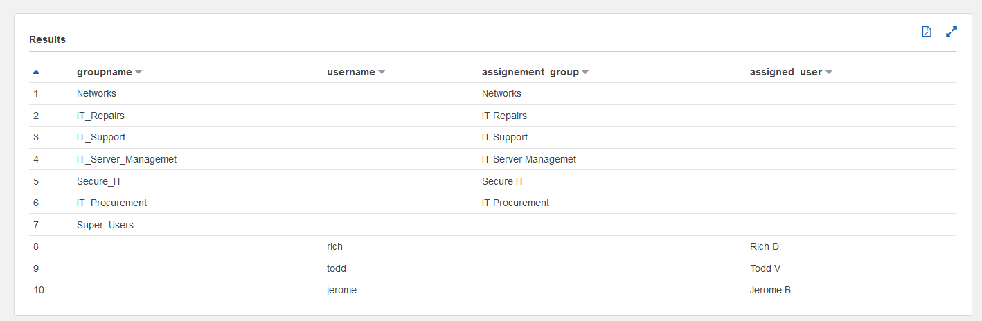 Automating Amazon QuickSight user and group management 36