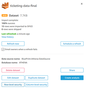 Automating Amazon QuickSight user and group management 39