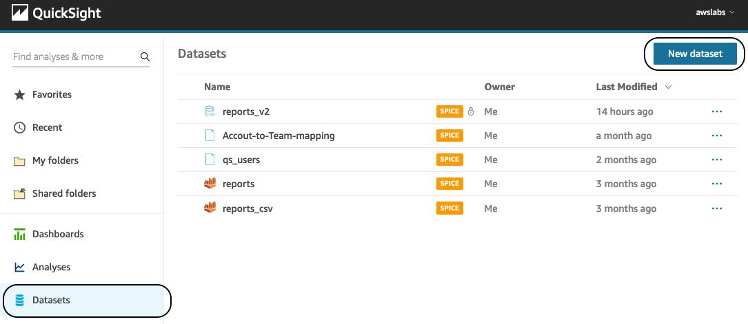 QuickSight Create Dataset