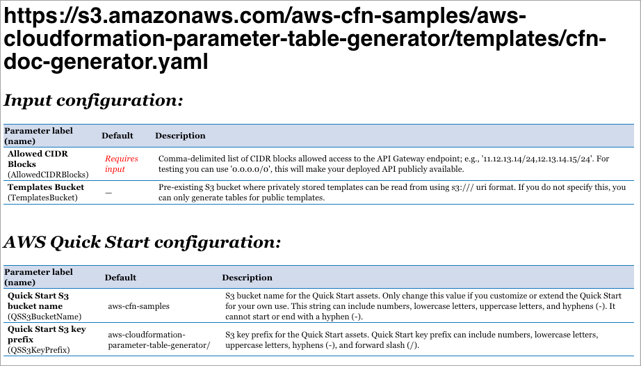 Automated documentation of AWS CloudFormation template parameters