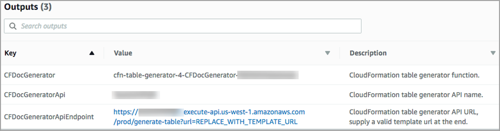 Automated documentation of AWS CloudFormation template