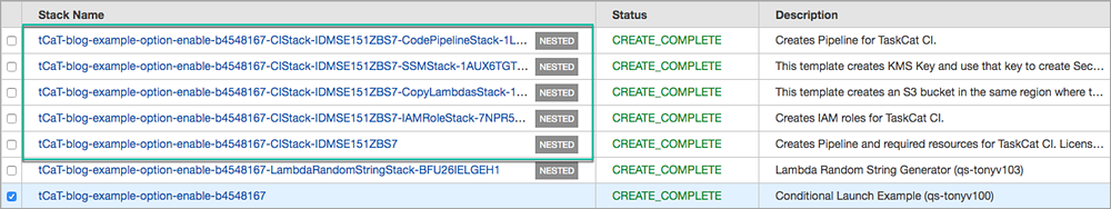 outputs with ci stack