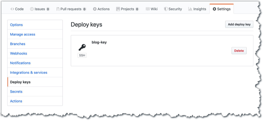 Screen: Deploy keys, blog-key SSH