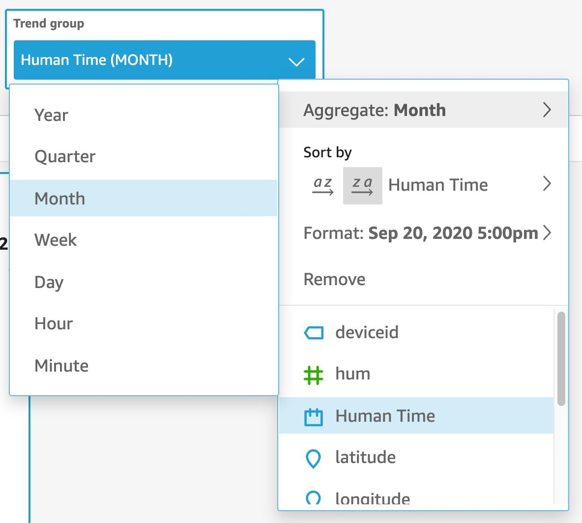Trend group menu showing Human Time selected with Aggregate options available
