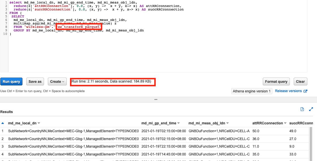 Querying gNB performance data using Amazon Athena