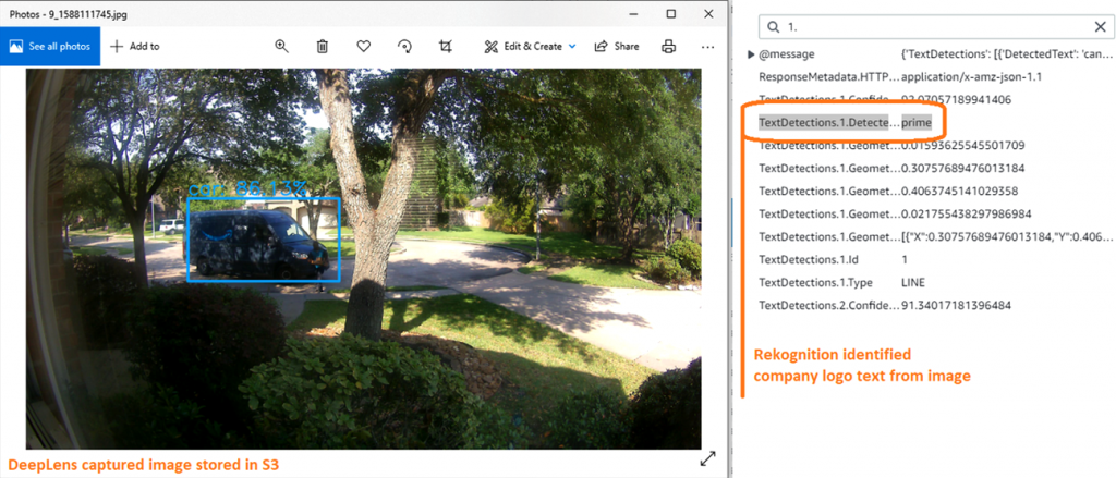 Example of image captured by AWS DeepLens