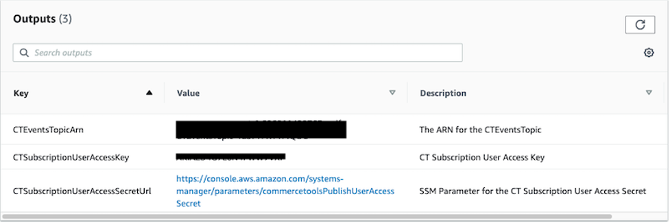 Sample AWS CloudFormation stack output that includes the topic ARN, IAM user access key ID, and secret access key link