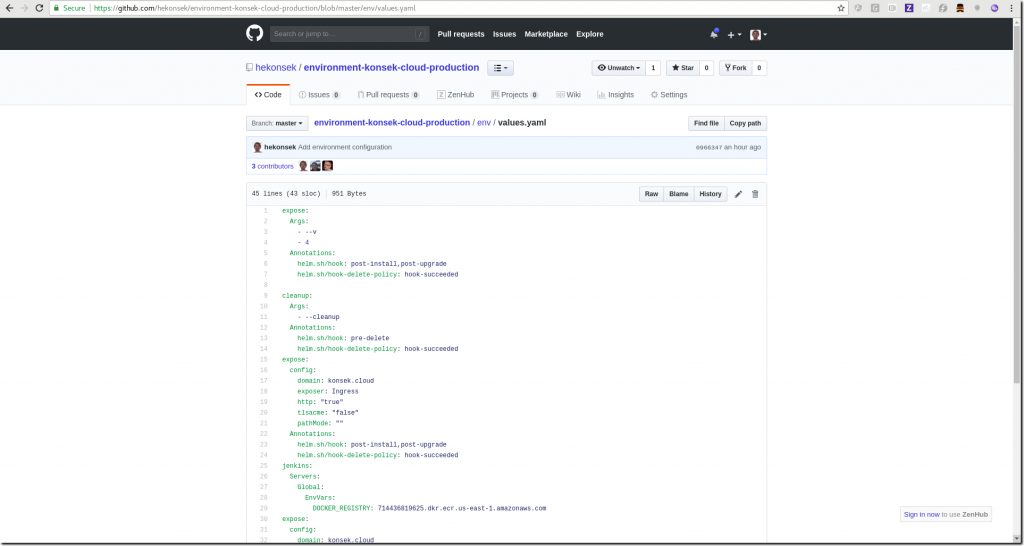 GitHub projects provisioned by Jenkins
