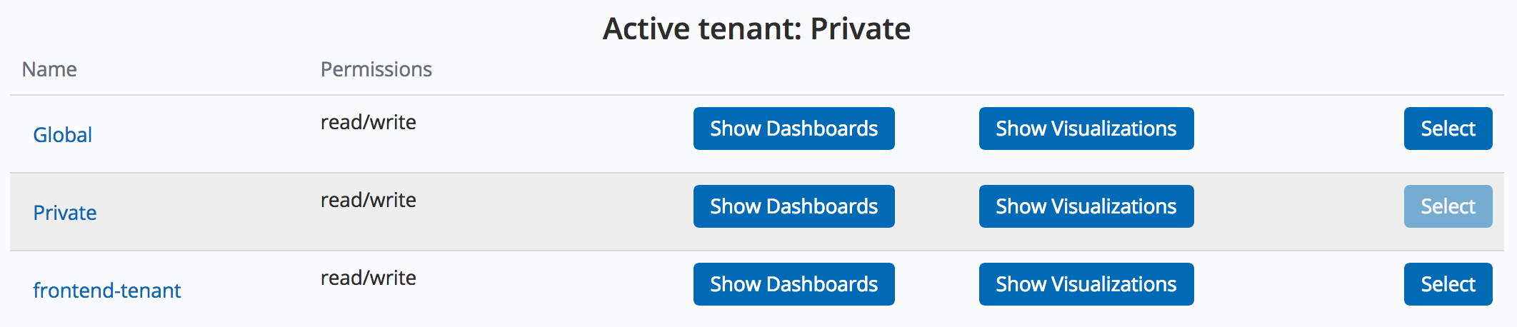 Open Distro for Elasticsearch Security plugin, tenant selection pane. The selected tenant does not have access to other tenants