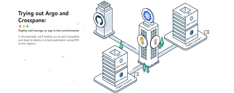 说明如何使用 Amazon Relational Database Service (Amazon RDS) 将一个简单的应用程序部署到两个 AWS 区域