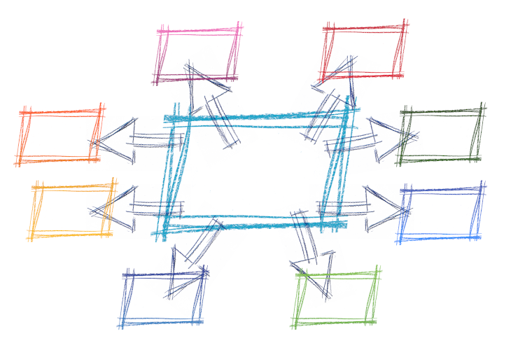 illustration of boxes connected with arrows, image via https://pixabay.com/illustrations/network-rectangle-rings-networking-1989138/