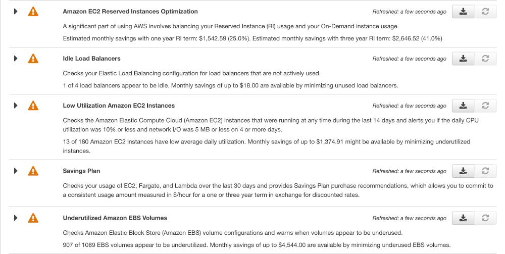 niksch f2 openshift cost save