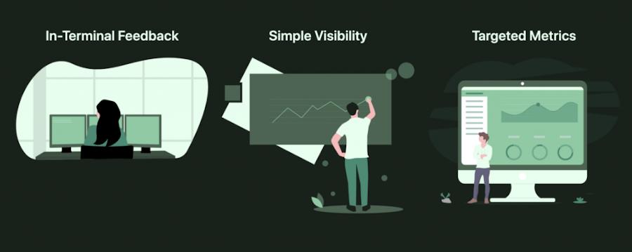 sls-dev-tools graphic
