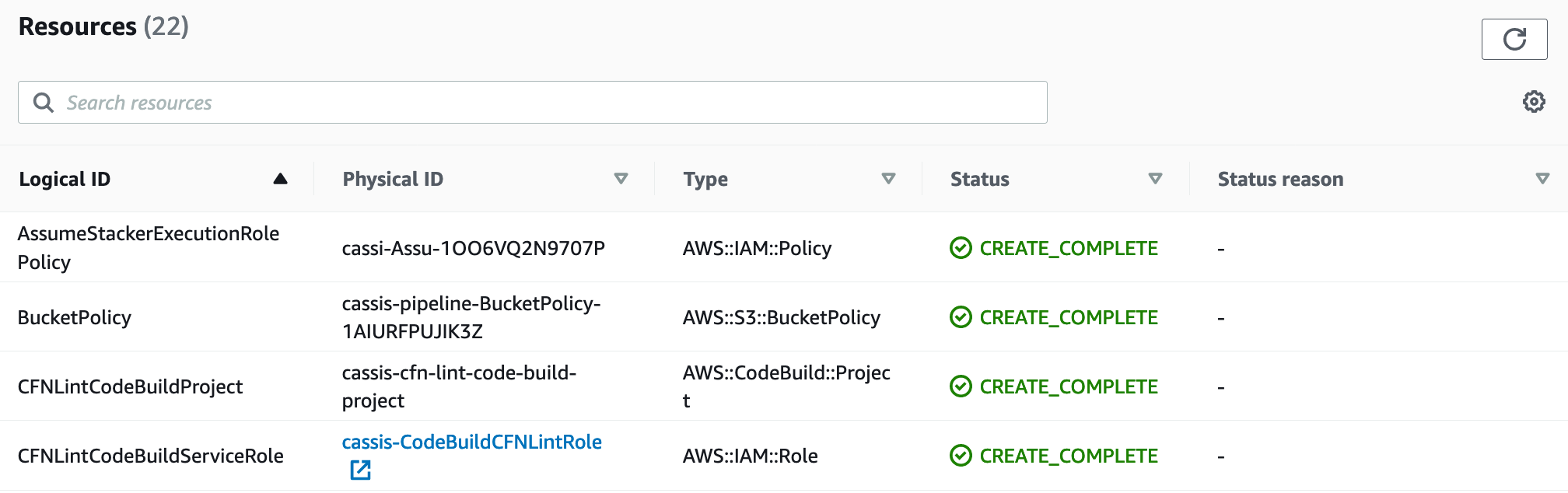 Screenshot of list of resources in CloudFormation.