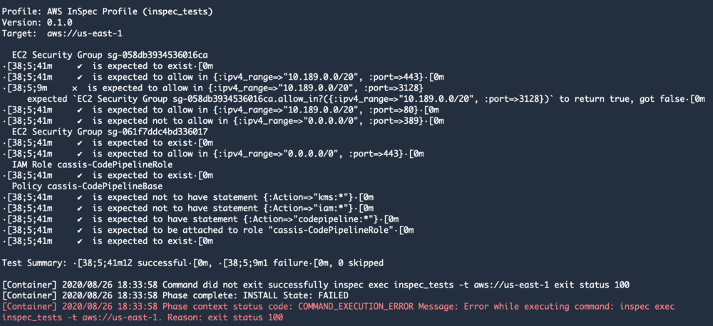 Screenshot of output for failed InSpec test.