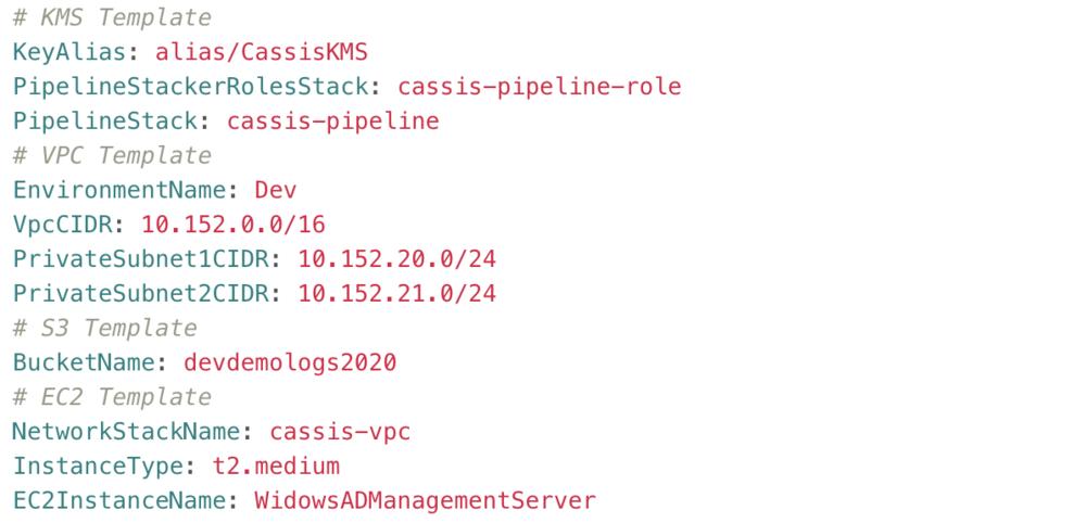 Screenshot of deployment in development environment.