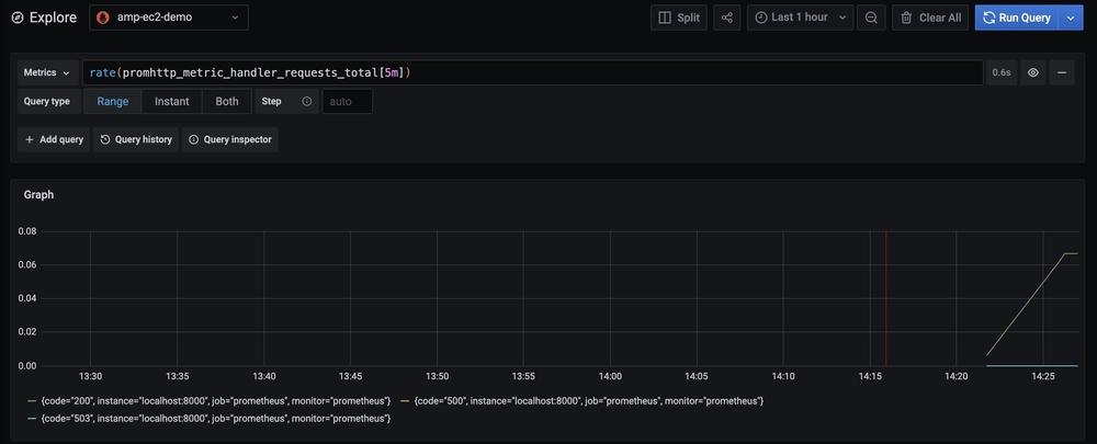 Screenshot showing application metrics.