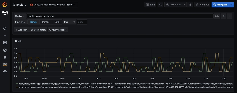 Screenshot of Prometheus metrics beginning to become visible,.