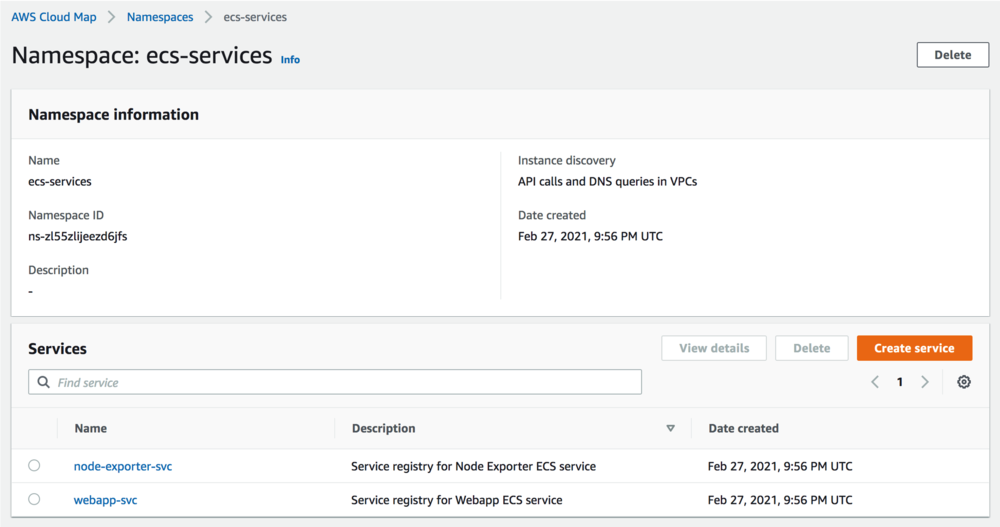 Screenshot of the set of service registries where the ECS services register tasks in the CloudMap console.