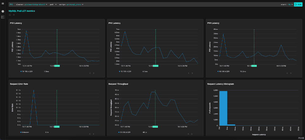 Highlights Pixie getting latency statistics on SQL Queries originating from a Kubernetes deployment