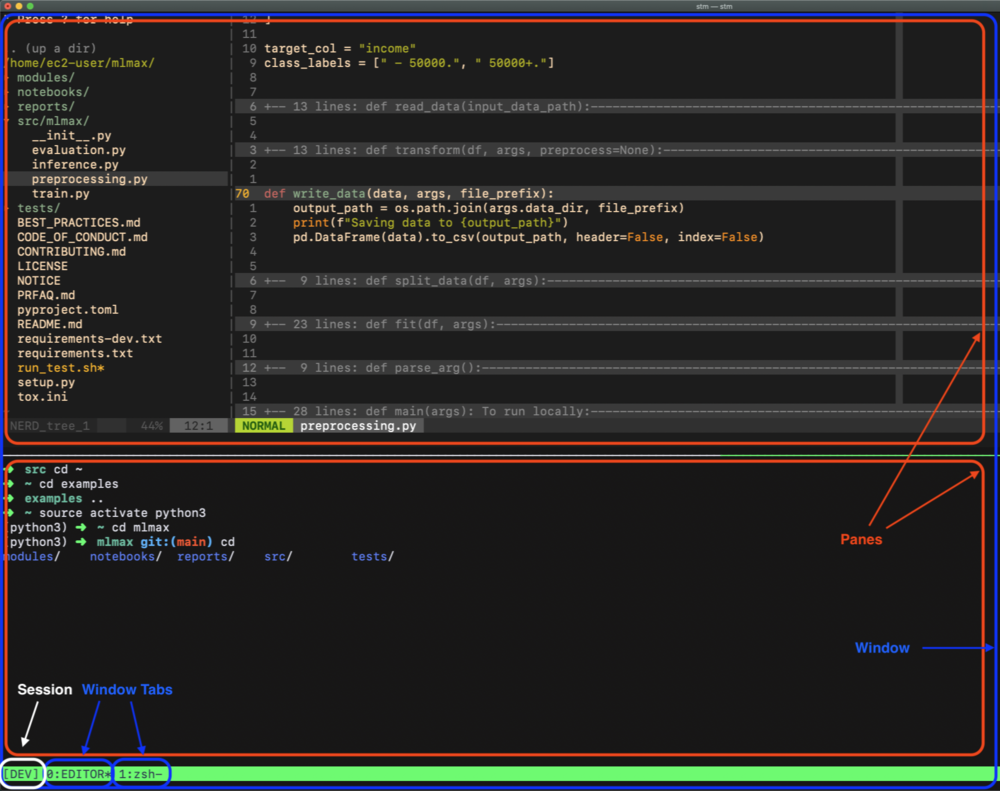 Screenshot displaying the session, window, tabs, and panes within tmux.