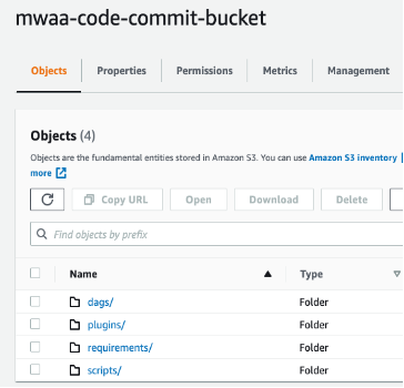 mwaa-code-commit-bucket with four objects in it