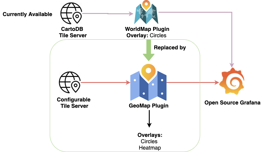 Geomap plugin project overview.