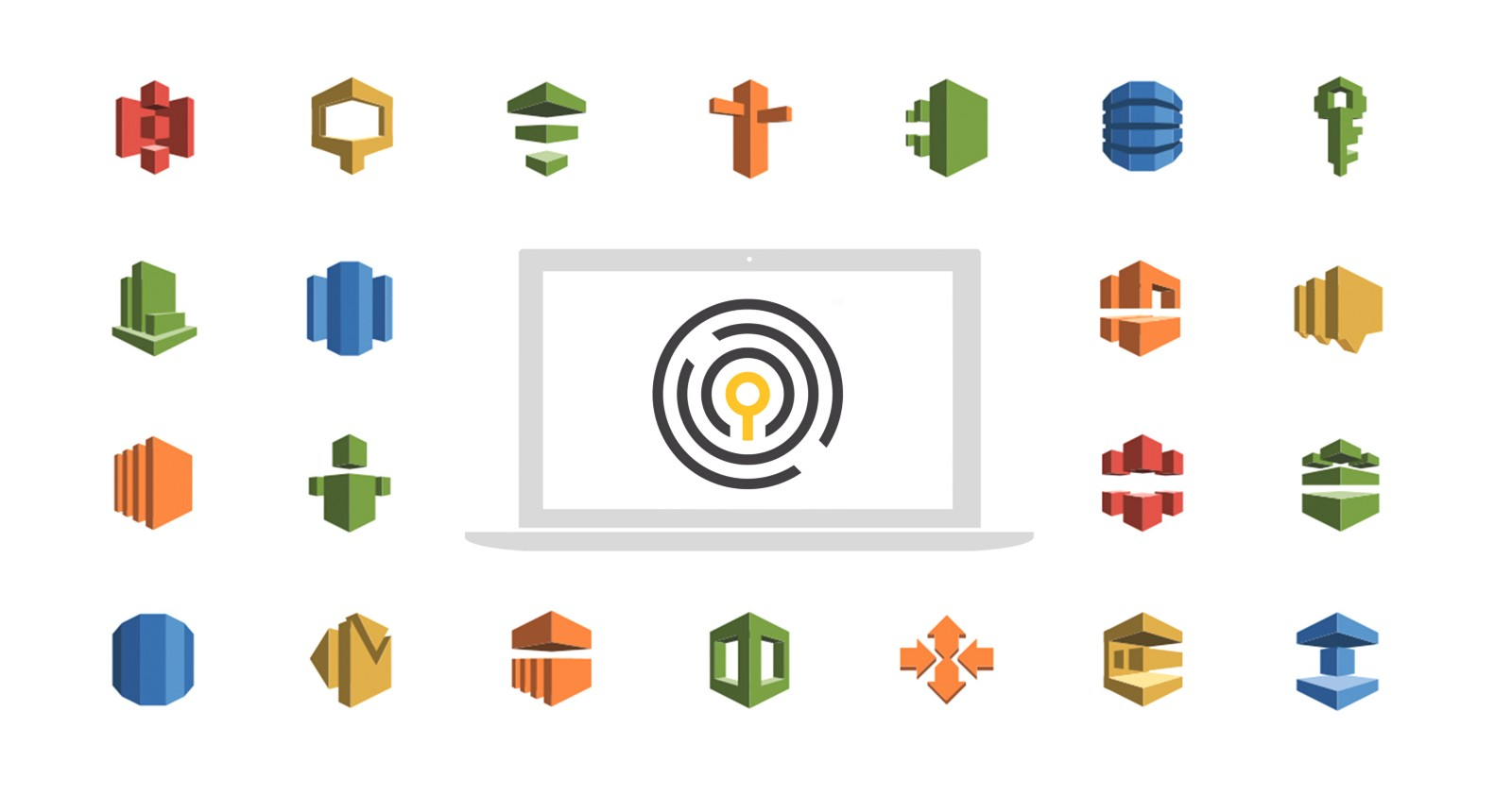 AWS products used by Civis