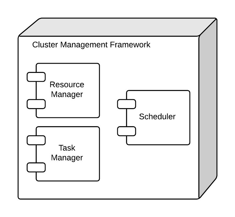 Cluster_Image1