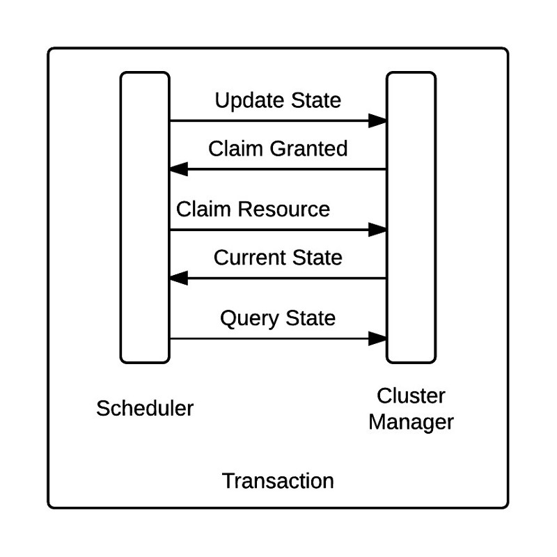 Cluster_Image4