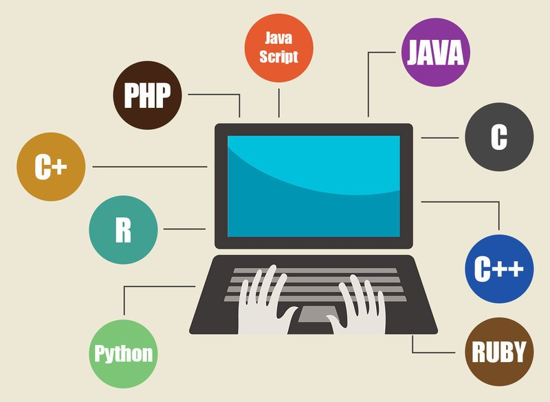 programming languages for startups