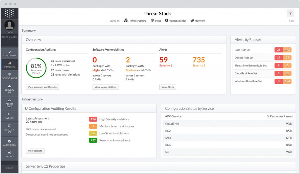 Threatstack dashboard