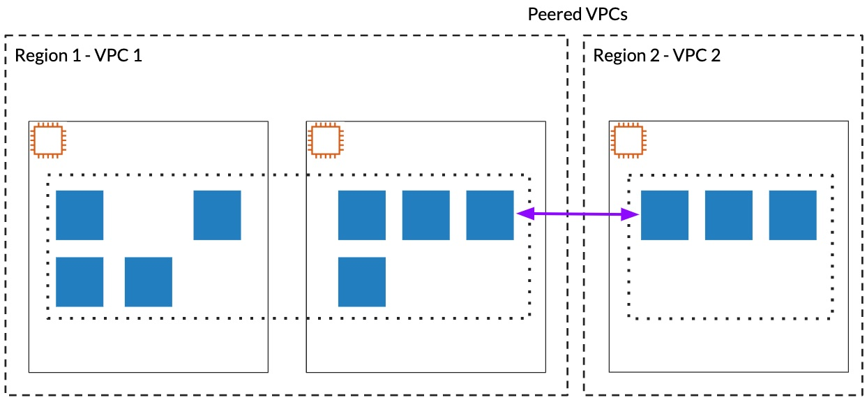 Containers for KidTech: Here's How We Manage Them at Scale